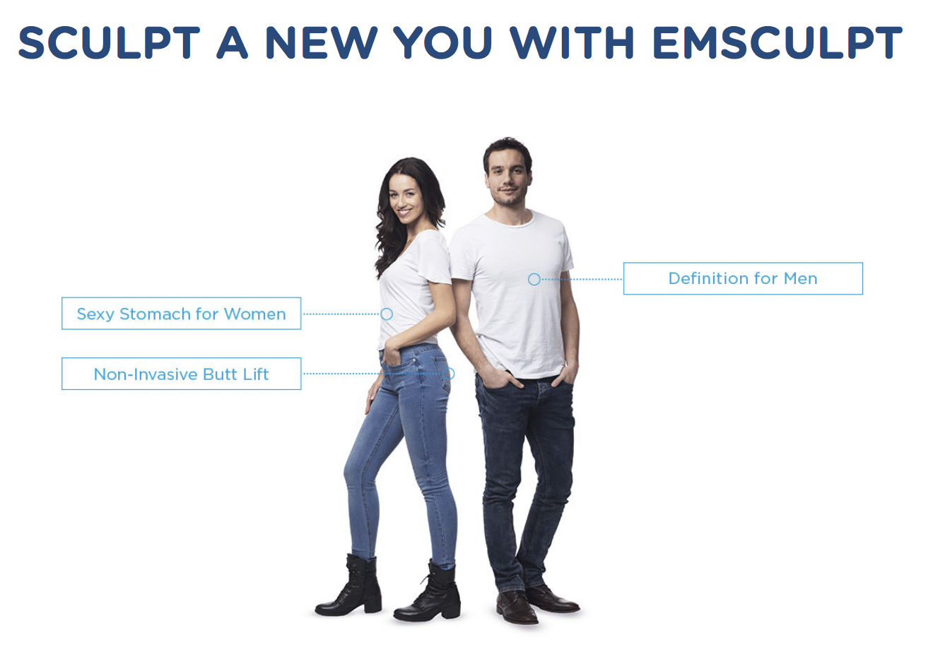 emsculpt-male-female-cincinnati-models