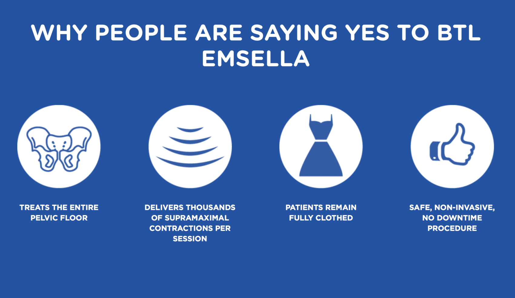 what people say about emsella in cincinnati